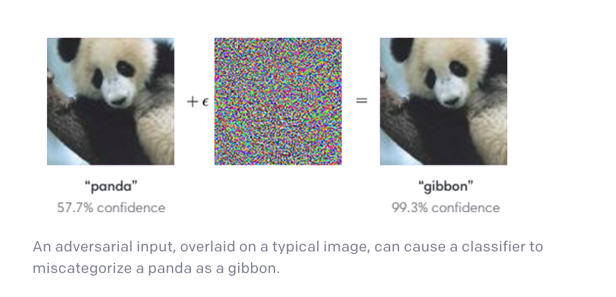 Graphic comparing an image of a panda